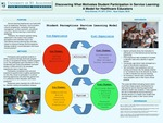 Discovering What Motivates Student Participation in Service Learning: A Model for Healthcare Educators